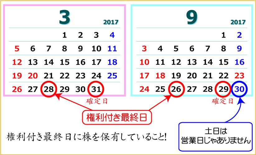 2017年の権利確定日と権利付き最終日の画像